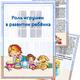 Папка передвижка Роль игрушек в развитии ребенка