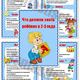 Папка передвижка - Что должен знать ребенок в 2-3 года