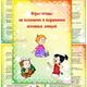 Игры-этюды на осознание и выражение основных эмоций (4-6 лет...