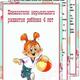 Папка передвижка - Показатели нормального развития ребенка 4...