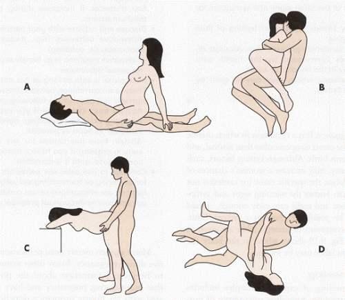 Позы для беременных в сексе фото фото 50-7
