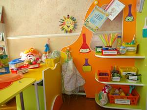 уголок экспериментирования в детском саду, алгоритмы и схемы для уголка экспериментирования