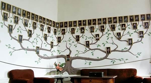 родовое древо, как составить родословное древо