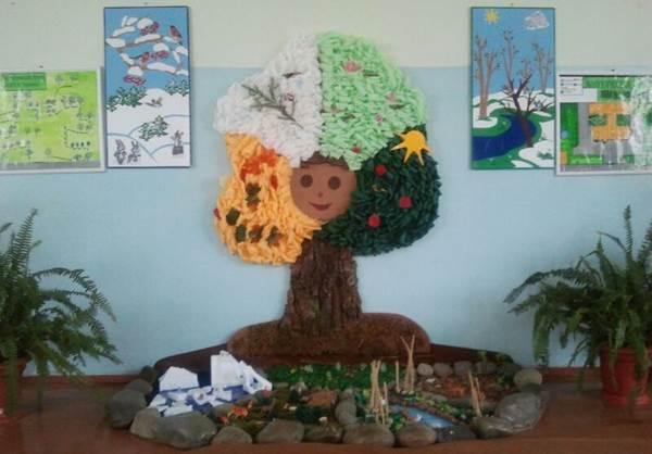 природный уголок в детском саду оформление