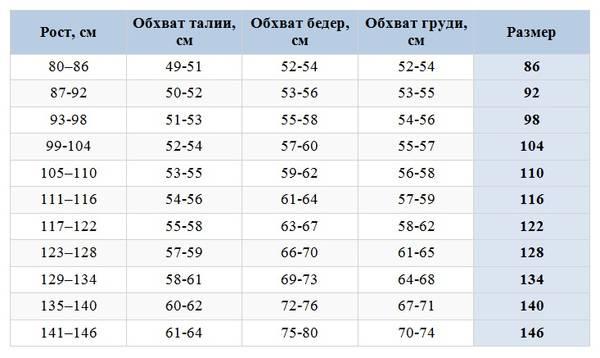 таблица размеров одежды для детей, размерная таблица детской одежды