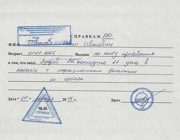 Справка от педиатра Алтуфьево Санаторно-курортная карта 076метро Балтийская