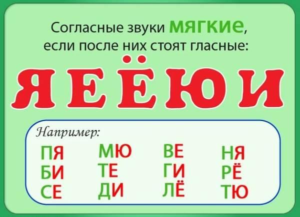 русские слова с мягким знаком