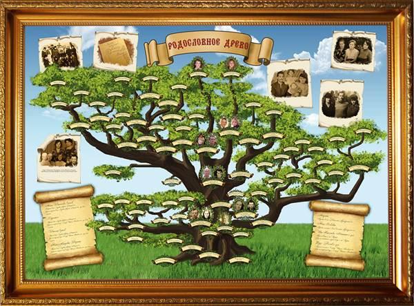 семейное, фамильное, родовое, генеалогическое древо