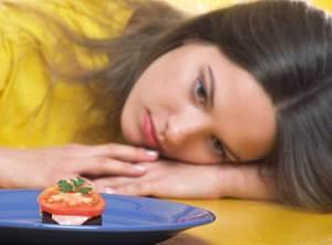 симптомы анорексии у подростков