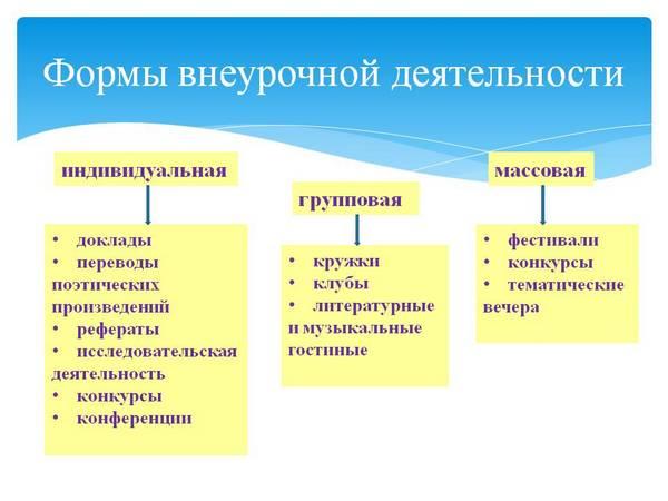 система внеурочной деятельности школьников